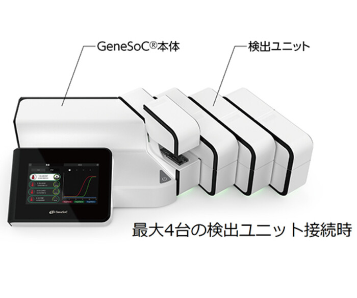 GeneSoC本体・検出ユニットセット レンタル30日(1ヶ月契約)の画像2