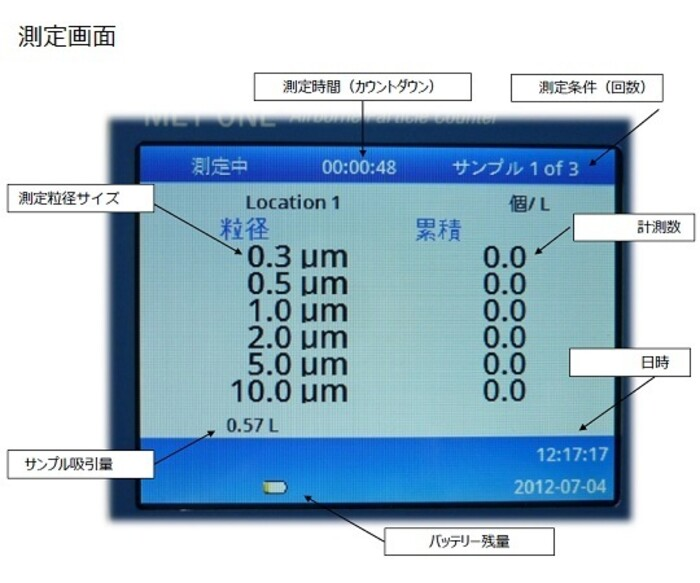 MET ONE(メットワン) パーティクルカウンター 校正証明書付 レンタル30日の画像3