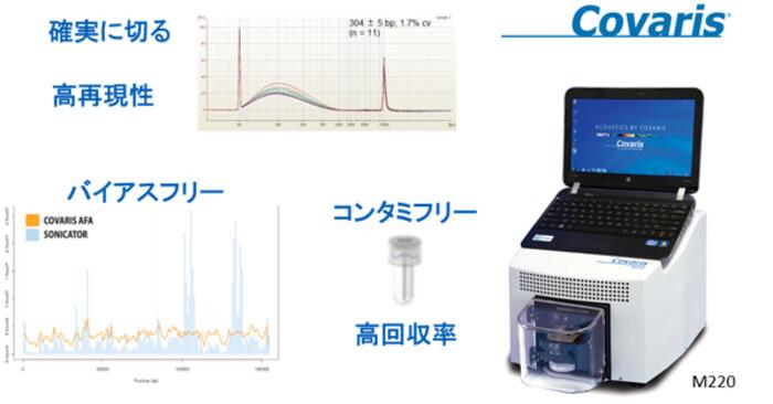 超音波断片化装置 covaris M220の画像1